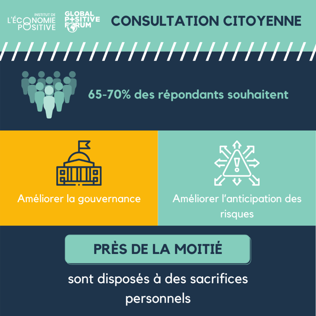 Consultation citoyenne covid-19 : 65% souhaitent améliorer la gouvernance